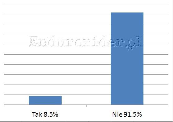 Ankieta hamulcowa 2014 Endurorider.pl 13